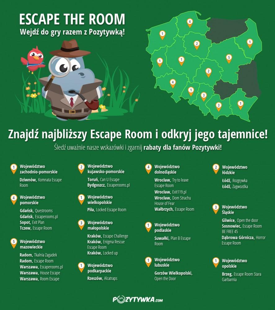 Spis Escape Room'ów w Polsce